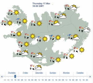 It's also sunny in Iceland today!